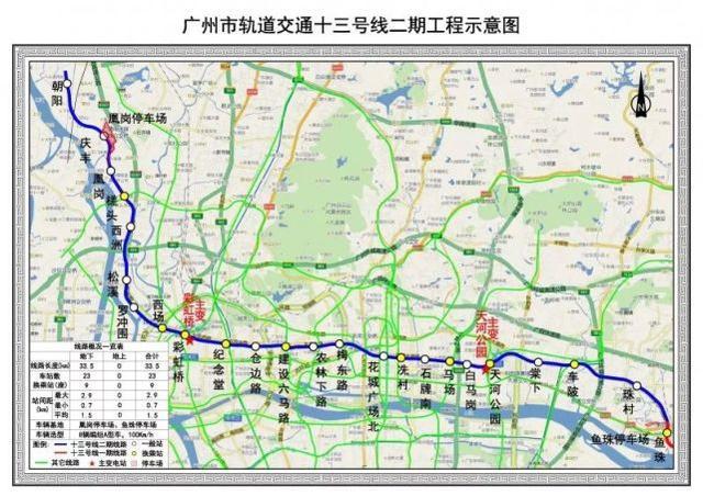 方便!广州地铁13号线二期将连接5个区 设23座车站