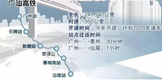 """以后广东将""""市市通高铁"""",广州去惠州半小时走起!"""