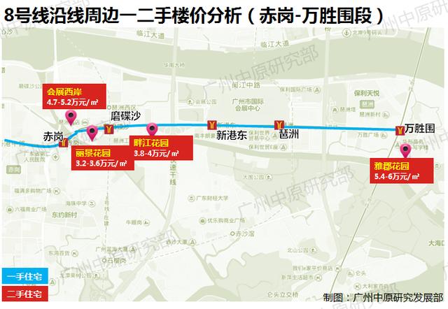 新鲜出炉 广州中心区7条地铁线房价地图图片