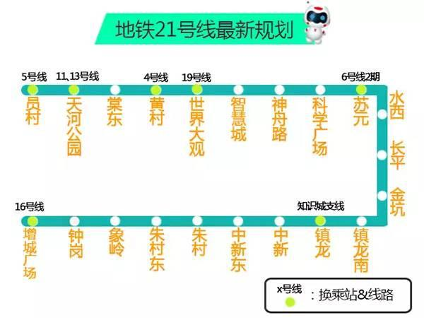 刚开通4条线路的广州地铁 2018年又将开通2条新线!