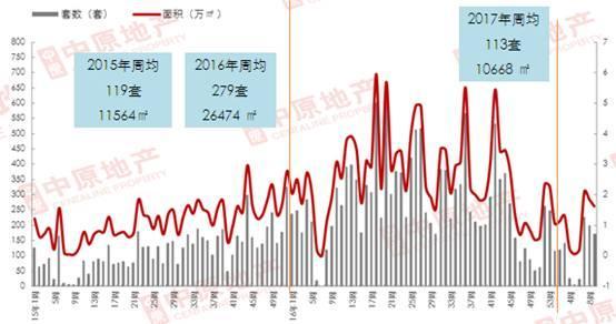 中原观察:活跃指数走高 回温迹象渐显