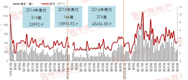 中原观察:五盘推新 市场活跃度回升