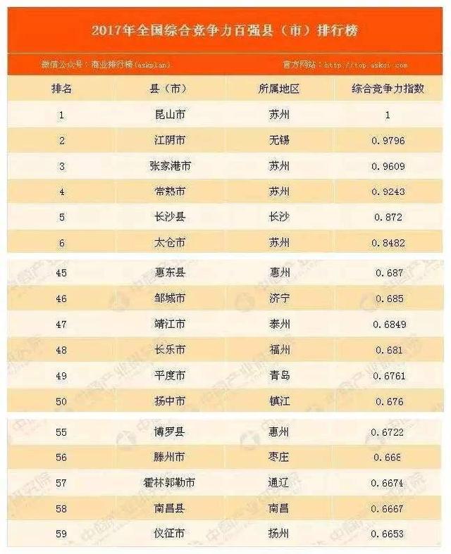 2019全国市级经济排名_江苏的地级市 2019江苏地级市gdp