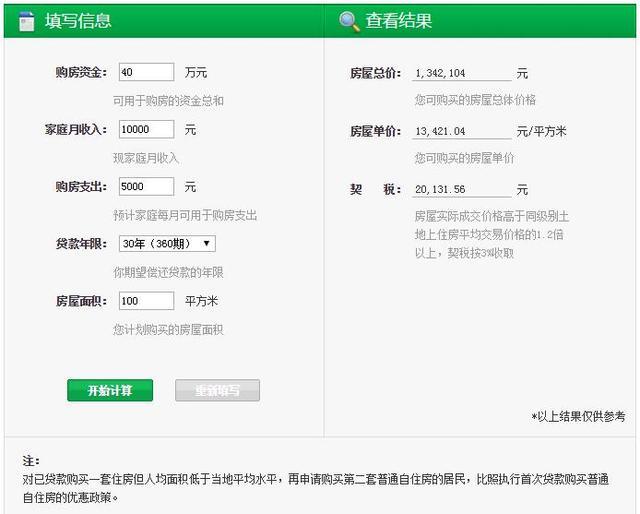 毕业两年家庭月入1万 在惠州能买什么房子