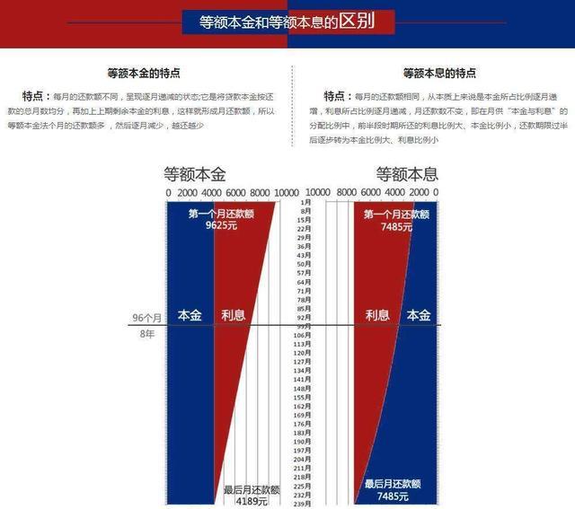 月薪4千 如何在惠州买房