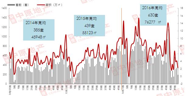 中原观察:迎推货小高潮 鏖战收官