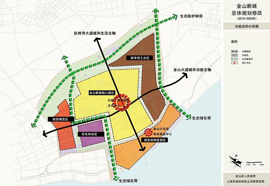 金山新城总体规划功能结构分析图(2010-2020年)
