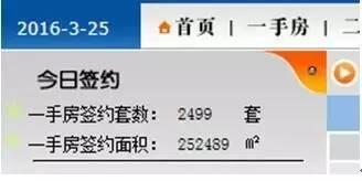 沪楼市新政首日成交创史上最高?退房潮恐将发生!