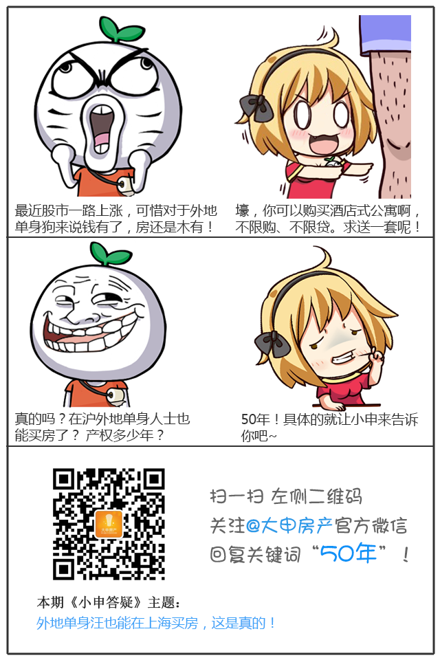 外地单身汪也能在上海买房,这是真的!