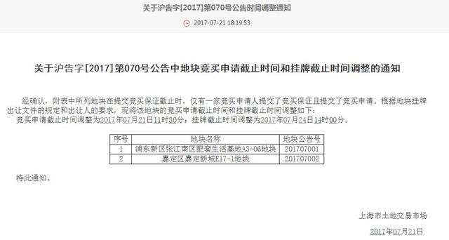 刚刚沪2幅首例租赁住房底价成交 总成交金额11.48亿