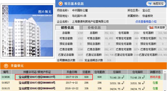 预售:宝山中环国际公寓新推608套 售价破7万/平
