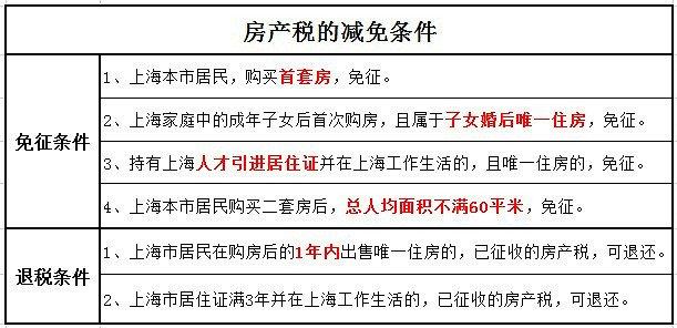 小申答疑:房产税年底前要交?不交有惩罚?