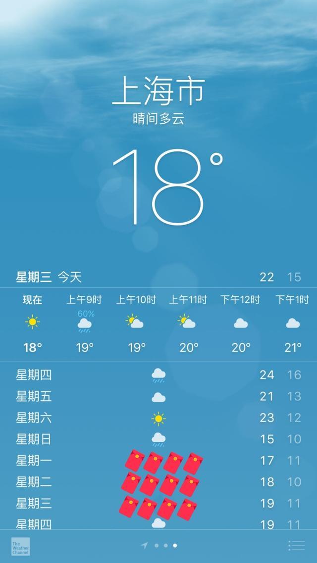 天气预报 4月10号上海将有一场红包雨