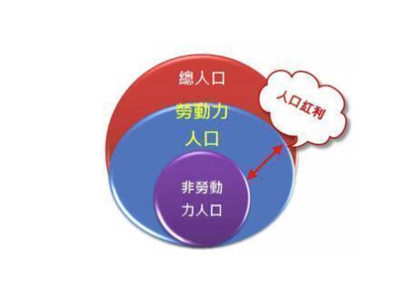 外籍人口_外籍人购房-北京副市长 外地人购房 5年改3年 没有可能