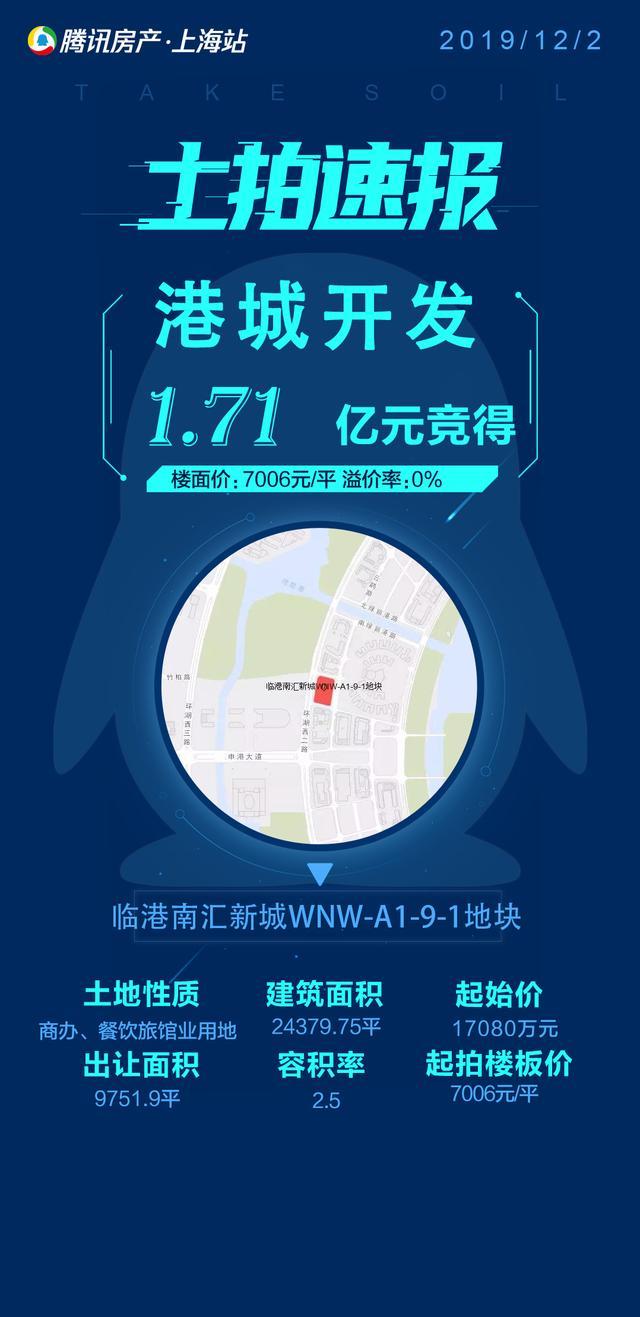 企鹅前线|港城开发1.71亿元竞得临港南汇新城商办地