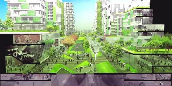 碧桂园森林城市多维度景观生态系统示意图图片