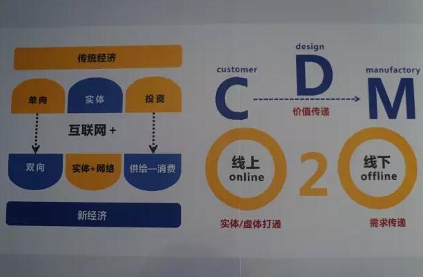 深圳(龙岗)跨境电商展于海源城盛大开幕