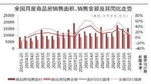 深圳新房高端化趋势明显 成交均价明显高于京沪