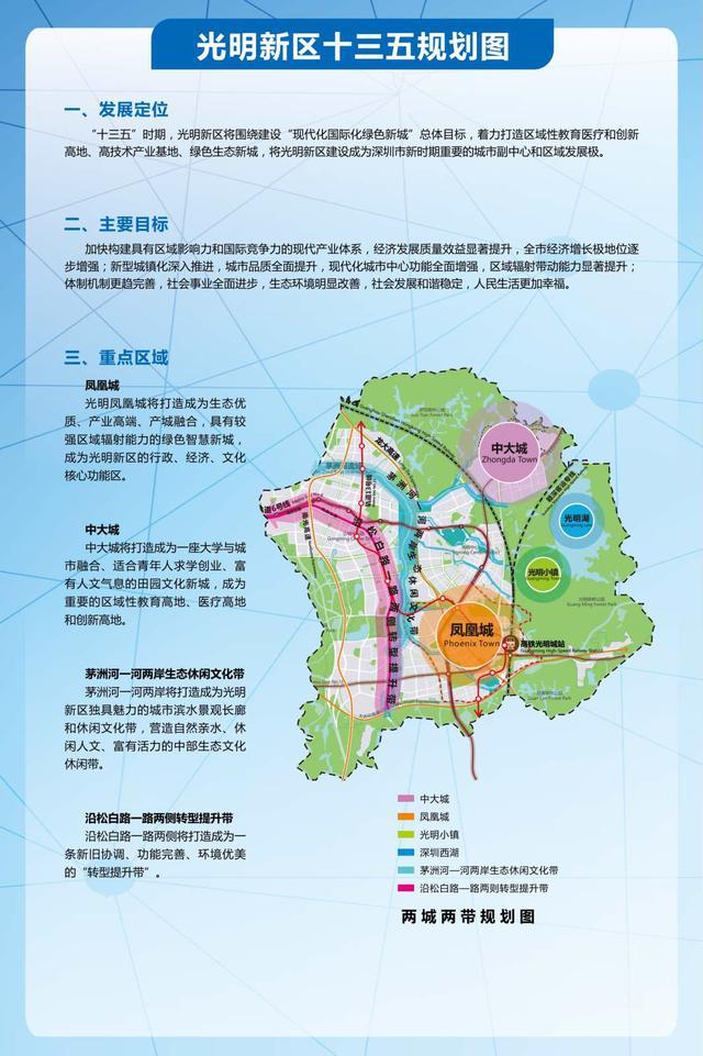 天安骏业再造智能产城社区 光明天安云谷项目开工