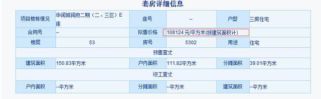 9.22华润城润府二期预售715套 住宅最高108124元/平