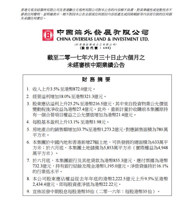 中海2017中报:净赚201.6港元 全年业绩目标涨10%