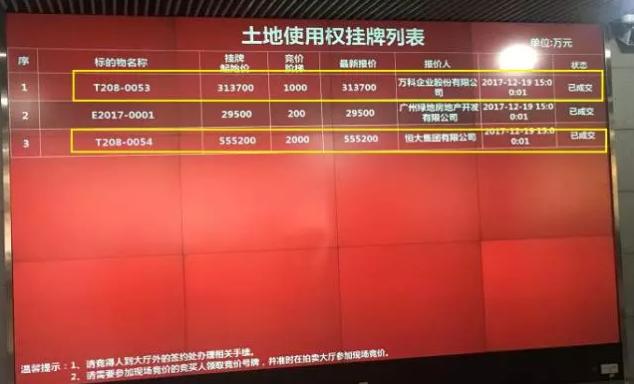 万科+恒大87亿拿下深圳湾超级总部基地两块地
