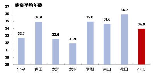深圳人均gdp与韩国人均gdp_万亿级大城,深圳人均GDP从第1跌到第5,谁冲到了前面(3)