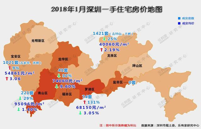 深圳新房价格十六连跌 2018年首月静悄悄无住宅入市