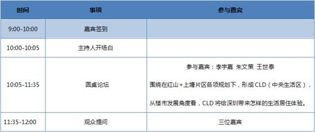 邀请函:龙华CLD崛起 颠覆深圳城市格局?