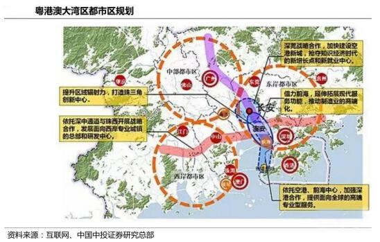 把粤港澳大湾区建设成为国际一流湾区
