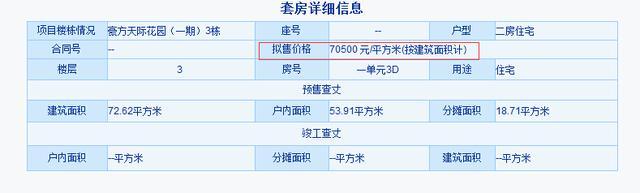 9.8豪方天际开盘 预售最低价为70500元/㎡