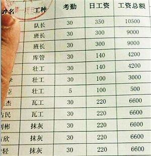 深圳搬砖工月薪7000元