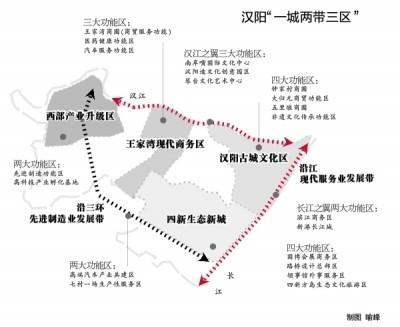 四新利好接踵而来 光明上海府邸坐享红利