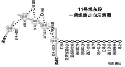 光谷一年通两条地铁 片区潜力品质地铁盘力荐