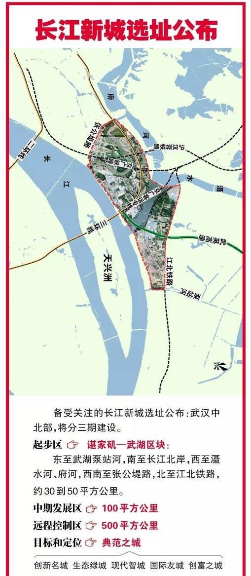 长江新城选址敲定 抢滩谌家矶―武湖片区热门楼盘