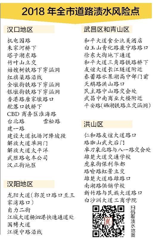武汉中心城区有44处渍水风险点