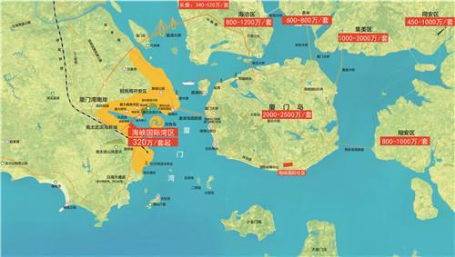 海峡国际湾区二期业主收房 这些好消息和您分享……