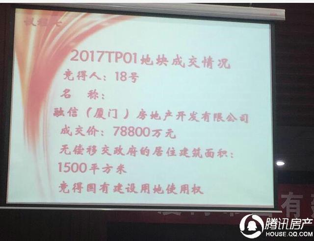 融信以7.88亿竞得2017TP01地块 隐形楼面价33532元/平米