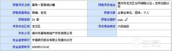 翼特丽景城:20幢获预售证 预售均价6000元/㎡