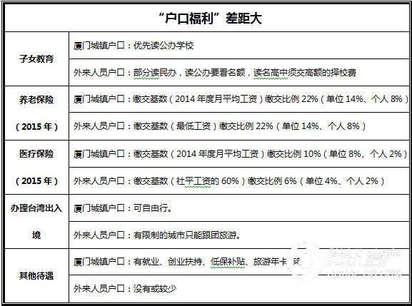 源昌·君悦山:倒计时155天 抓住留厦的尾巴