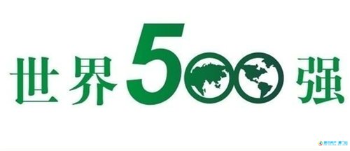 """厦门这两家""""逆天""""企业 首次跻身世界500强"""
