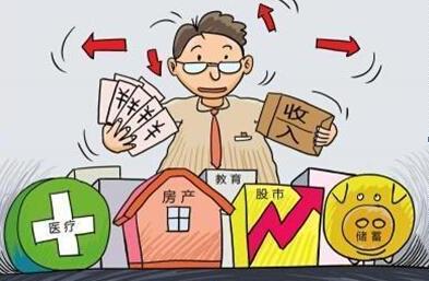 做完这四道题,看你的购房压力有多大?