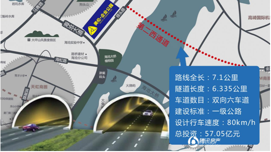 美伦企业公园:厦门第二西通道海沧海底隧道下月开工