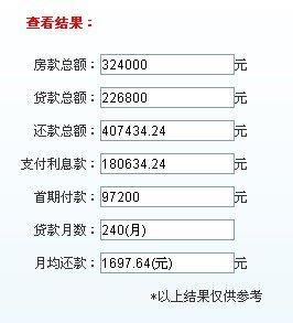 8100元/平起住BRT旁 让别人拥挤去吧!