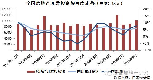 行业数据:四季度调整难免 但全年销售仍将创历史新高