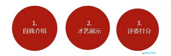 8.4东海泰禾广场社区行第一站 少儿艺术赛报名开启