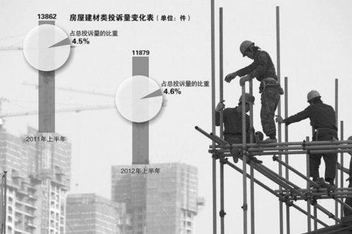 质量顽疾成中国地产业难题 知名房企出问题