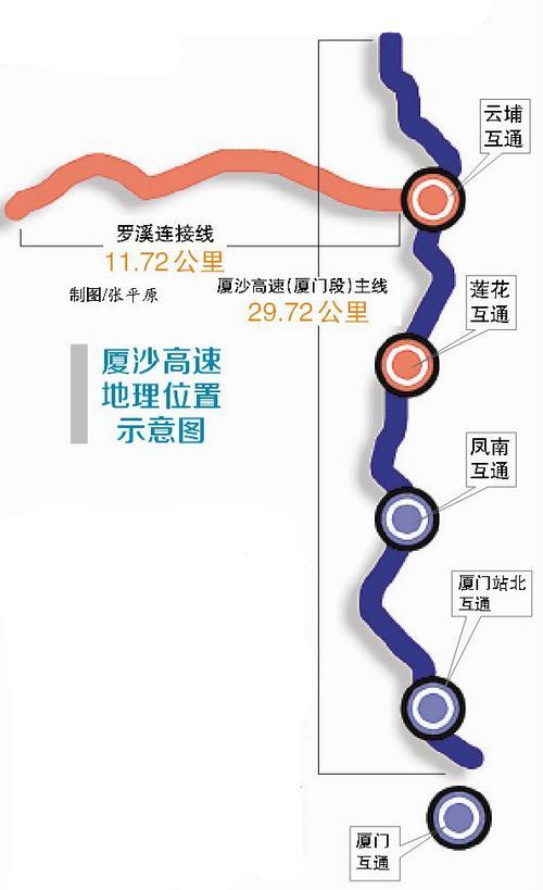 厦沙高速规划�_厦沙高速罗溪连接线通车 多条高速可快速转换