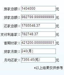 翔安优质在售刚需楼盘大搜罗 首付13.5万起