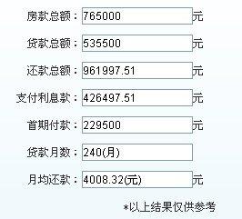 享受别样阳台楼盘 均价8500元/平起任你选!